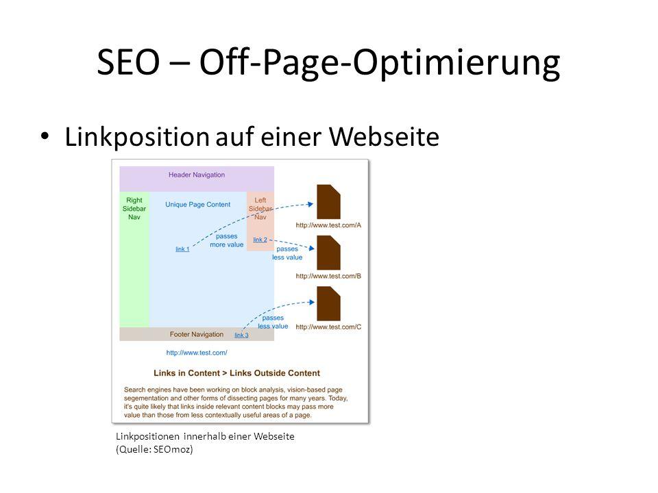 Linkposition auf einer Webseite SEO – Off-Page-Optimierung Linkpositionen innerhalb einer Webseite (Quelle: SEOmoz)