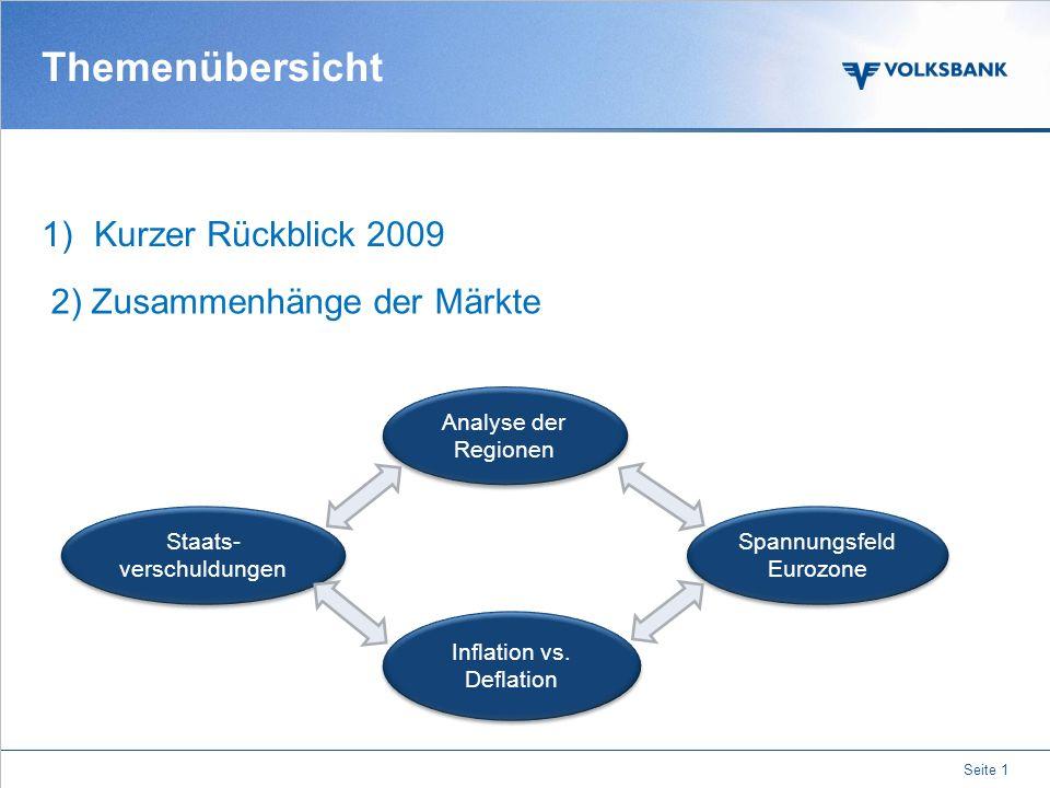 www.vba.volksbank.at Märkte, Staatsfinanzen, Inflation und Euro – eine objektive Betrachtung Amstetten, am 5. Okt. 2010 Dir. Franz Riegler, MSc