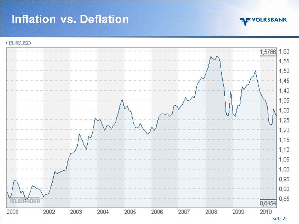 Inflation vs. Deflation (Inflation USA, Deutschland u. Eurozone) Seite 26 Quelle: finanznet