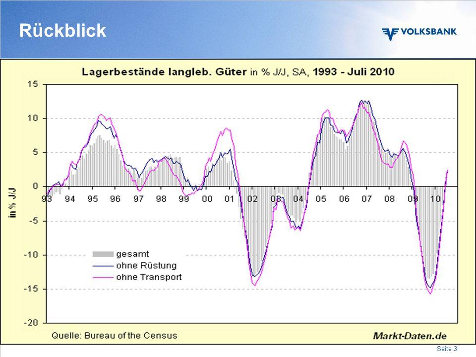 Rückblick Kernaussagen 2009: 1)Kurzfristige Aussichten -Erholung der Wirtschaft 2010, Entwicklung verhalten Wachstumsprognose Österreich für 2010 - WI