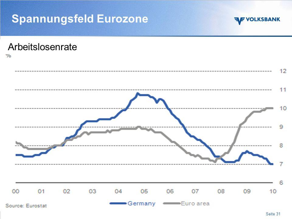 Seite 30 Spannungsfeld Eurozone
