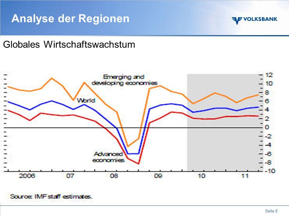 Seite 5 Themenübersicht Analyse der Regionen Staats- verschuldungen Spannungsfeld Eurozone Inflation vs. Deflation Inflation vs. Deflation