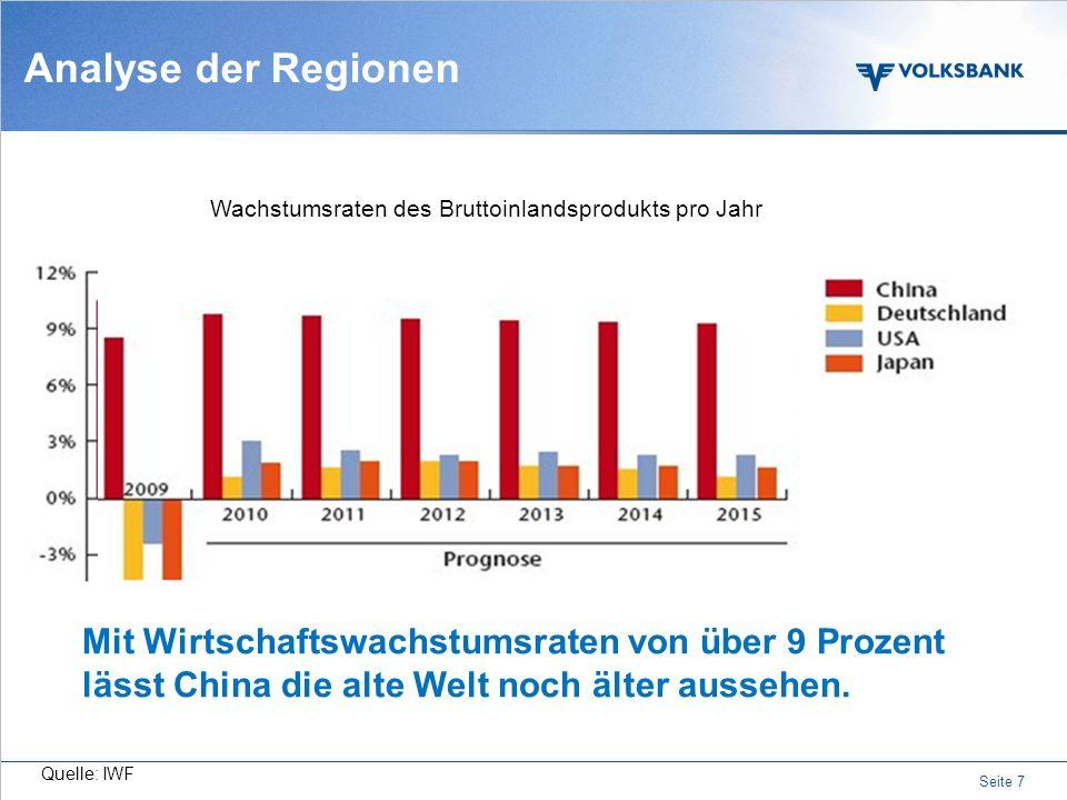 Seite 6 Analyse der Regionen Globales Wirtschaftswachstum