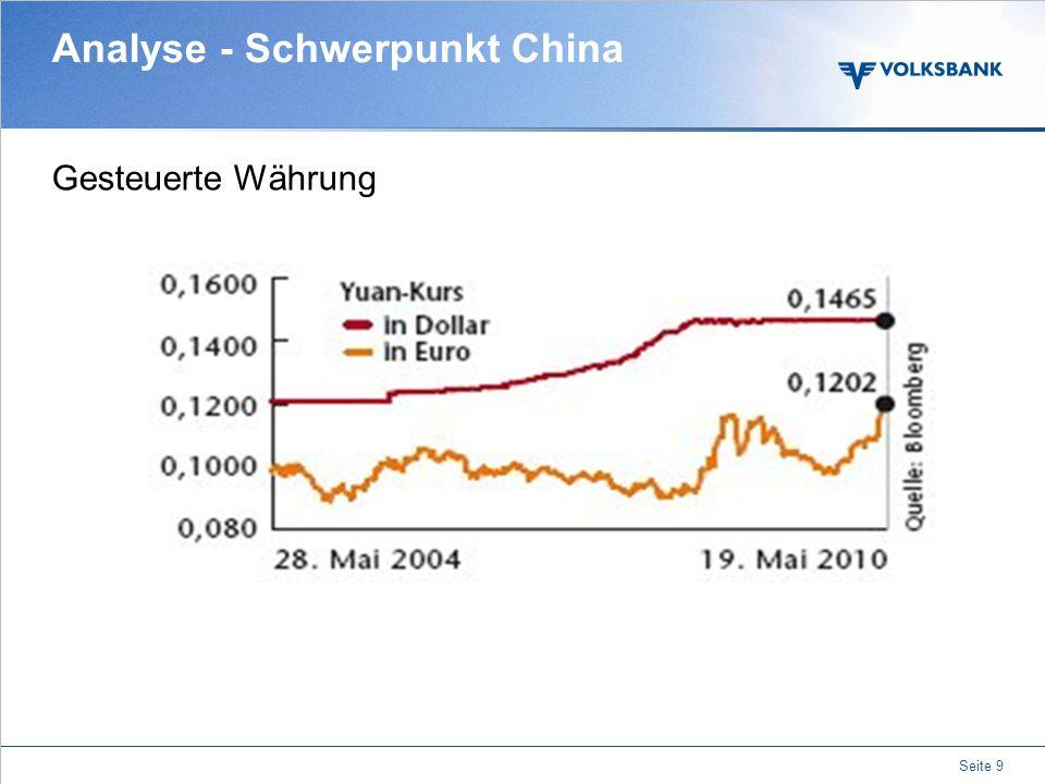 Seite 8 Quelle: Bloomberg/DWS Verschenkte Kraft Analyse - Schwerpunkt China
