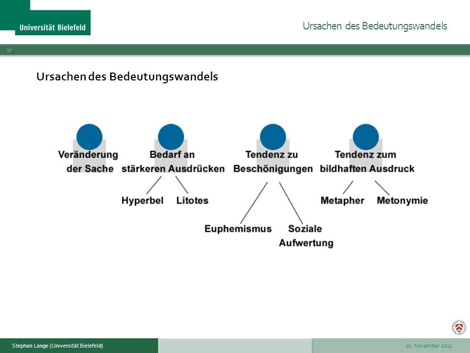 10. November 2011 17 Stephan Lange (Universität Bielefeld) Ursachen des Bedeutungswandels