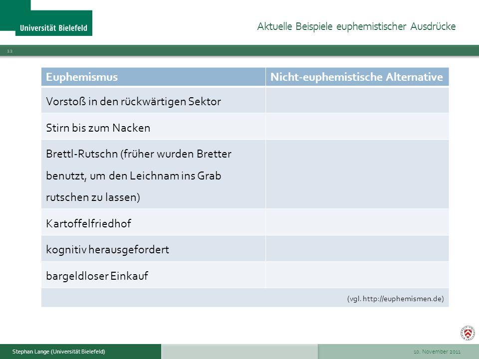 10. November 2011 22 Stephan Lange (Universität Bielefeld) EuphemismusNicht-euphemistische Alternative Vorstoß in den rückwärtigen Sektor Stirn bis zu