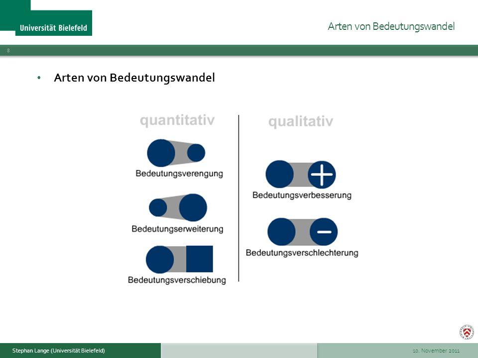 10. November 2011 8 Stephan Lange (Universität Bielefeld) Arten von Bedeutungswandel