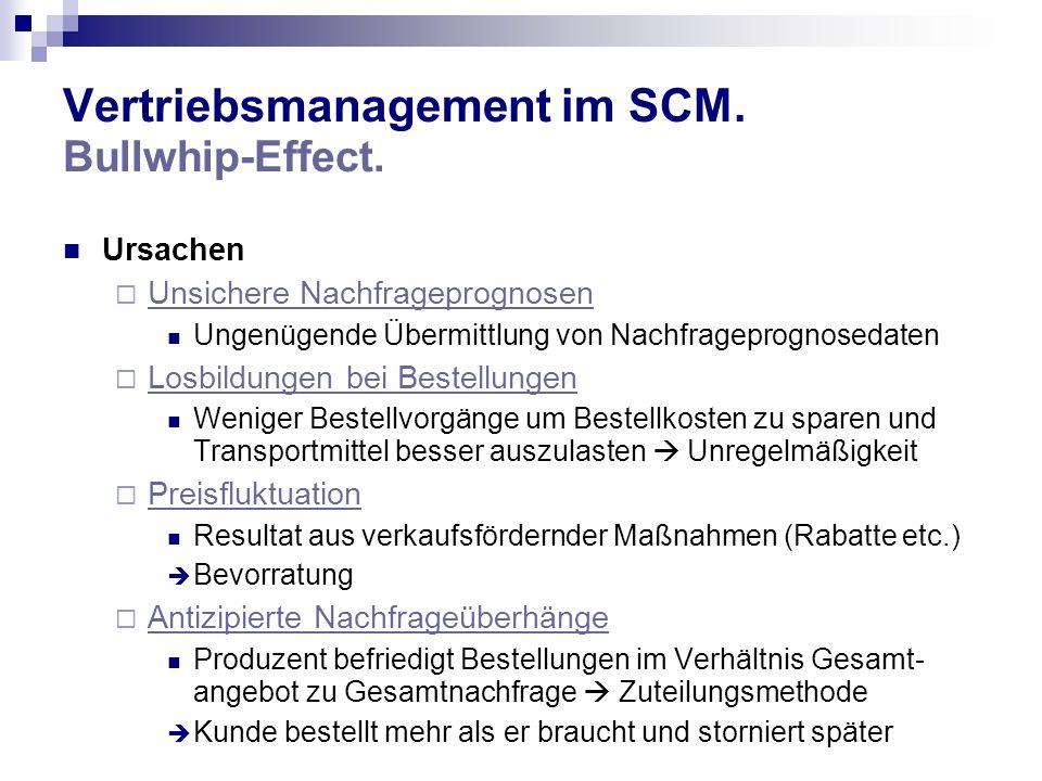 Vertriebsmanagement im SCM. Bullwhip-Effect. Ursachen Unsichere Nachfrageprognosen Ungenügende Übermittlung von Nachfrageprognosedaten Losbildungen be