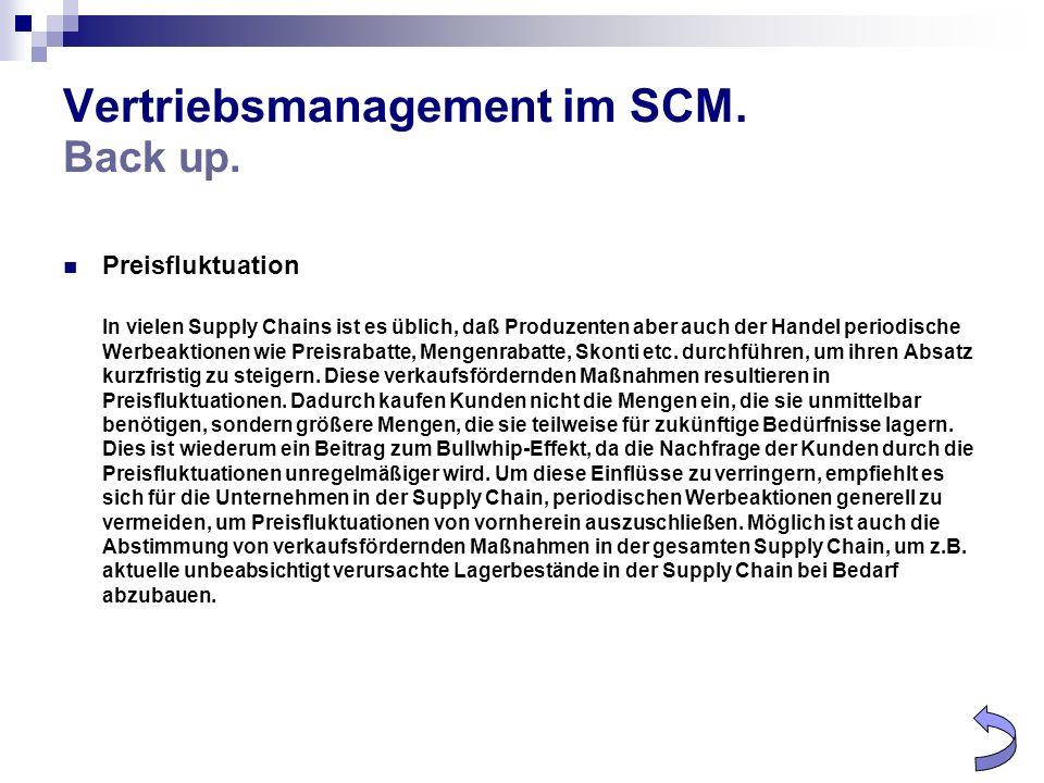 Vertriebsmanagement im SCM. Back up. Preisfluktuation In vielen Supply Chains ist es üblich, daß Produzenten aber auch der Handel periodische Werbeakt
