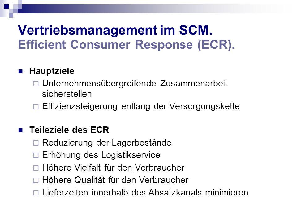 Vertriebsmanagement im SCM. Efficient Consumer Response (ECR). Hauptziele Unternehmensübergreifende Zusammenarbeit sicherstellen Effizienzsteigerung e