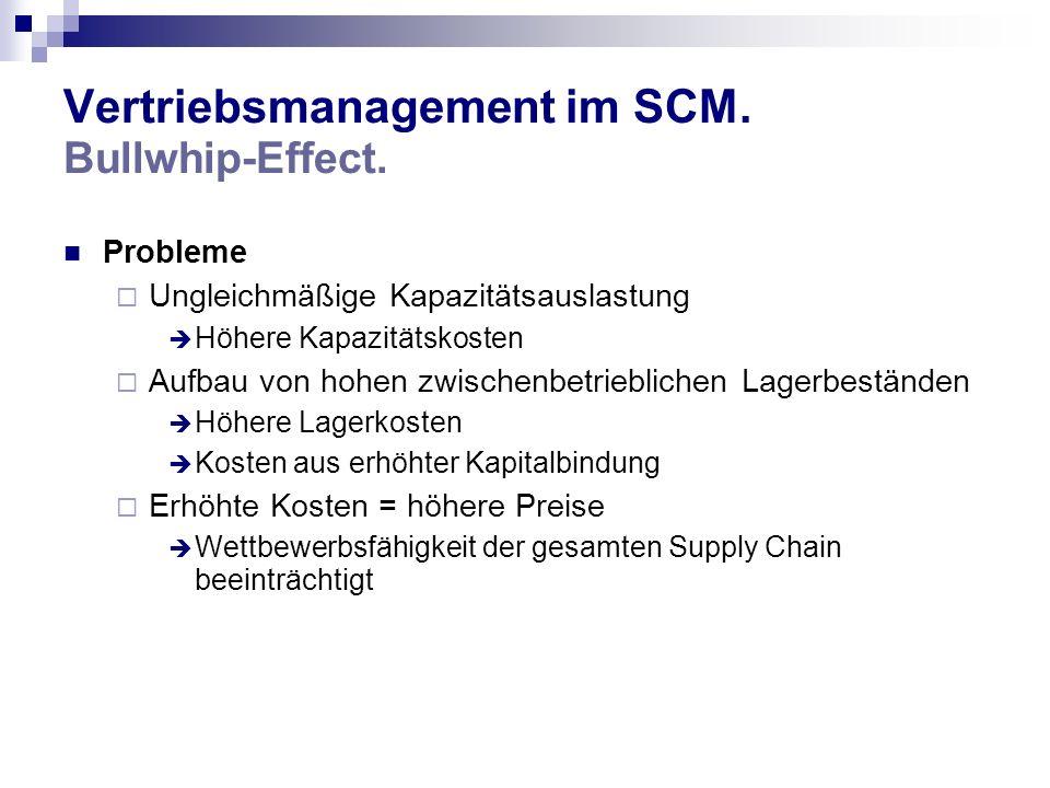 Vertriebsmanagement im SCM. Bullwhip-Effect. Probleme Ungleichmäßige Kapazitätsauslastung Höhere Kapazitätskosten Aufbau von hohen zwischenbetrieblich