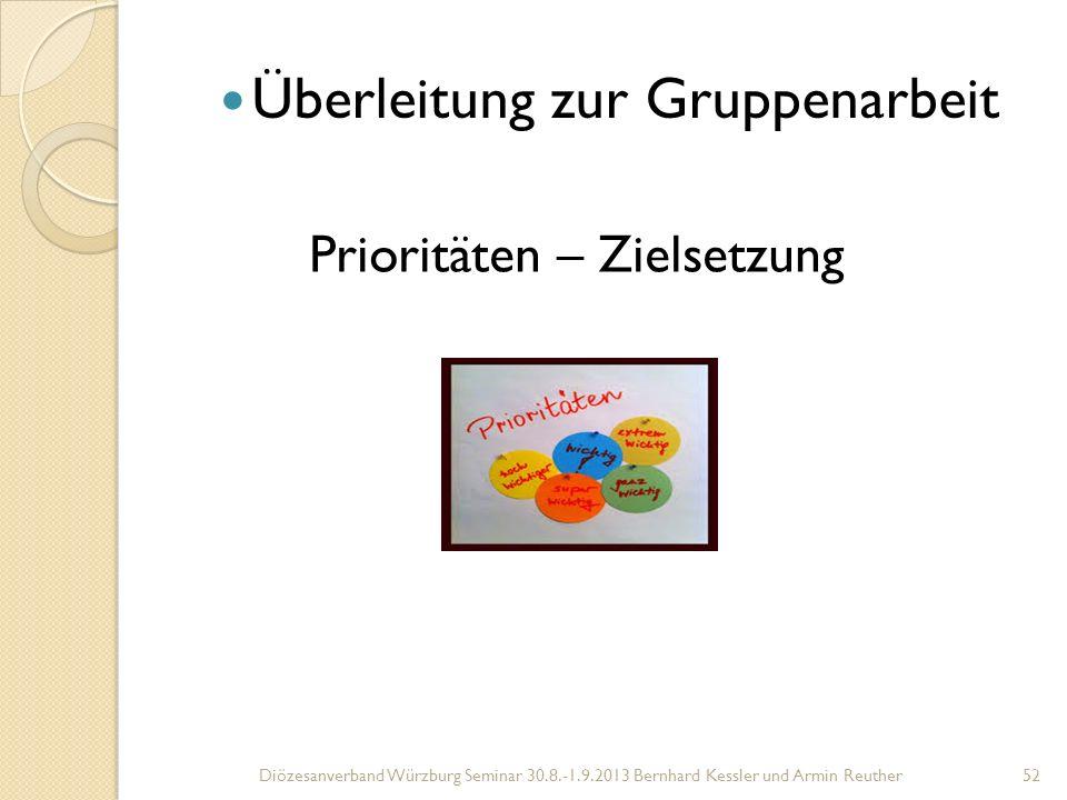 Überleitung zur Gruppenarbeit Diözesanverband Würzburg Seminar 30.8.-1.9.2013 Bernhard Kessler und Armin Reuther52 Prioritäten – Zielsetzung
