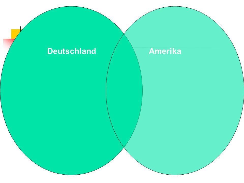 DeutschlandAmerika