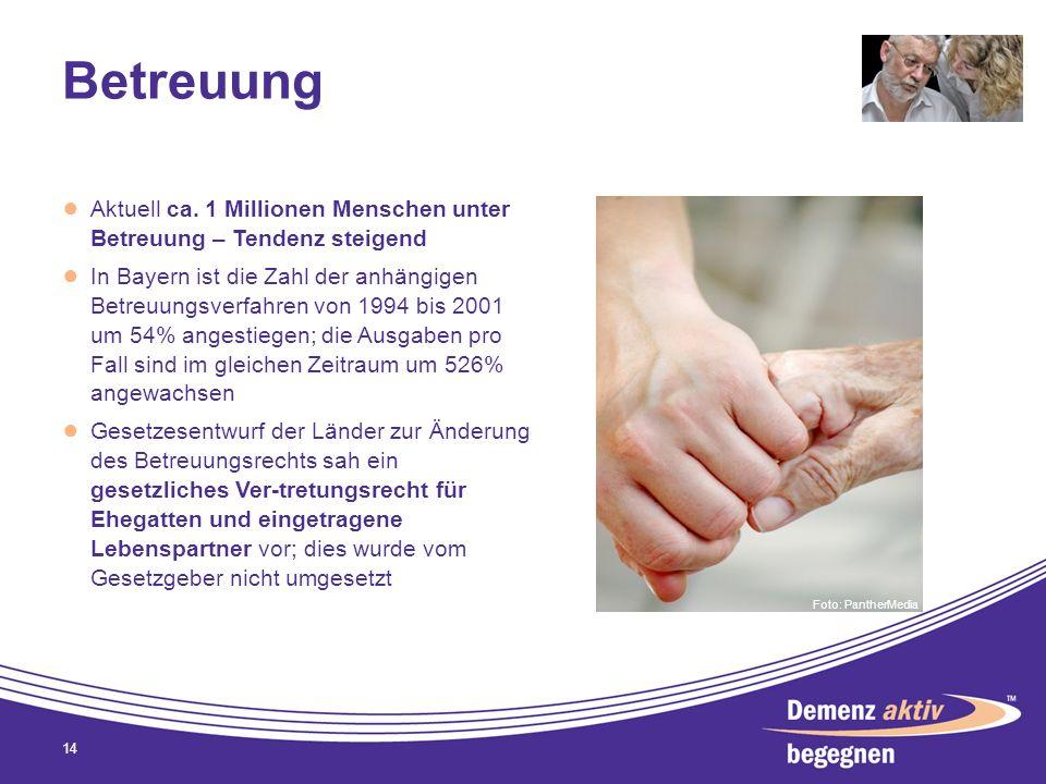 Betreuung Aktuell ca. 1 Millionen Menschen unter Betreuung – Tendenz steigend In Bayern ist die Zahl der anhängigen Betreuungsverfahren von 1994 bis 2