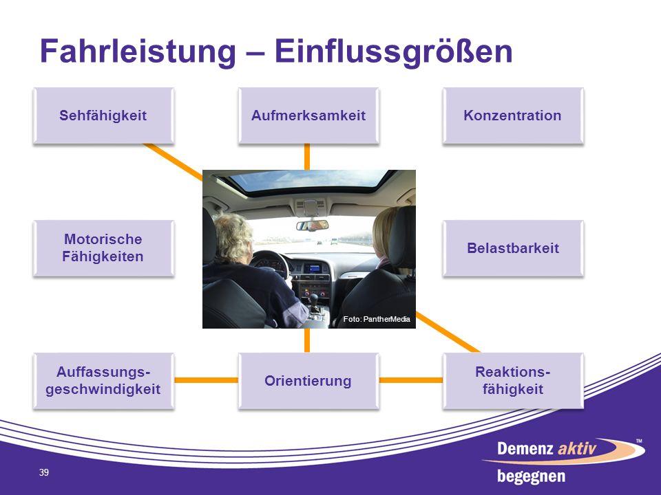 Fahrleistung – Einflussgrößen 39 Sehfähigkeit Aufmerksamkeit Konzentration Auffassungs- geschwindigkeit Orientierung Reaktions- fähigkeit Motorische F