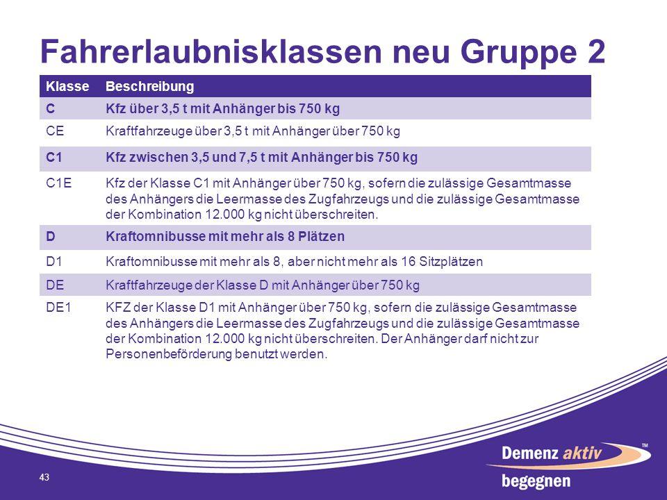Fahrerlaubnisklassen neu Gruppe 2 43 KlasseBeschreibung CKfz über 3,5 t mit Anhänger bis 750 kg CEKraftfahrzeuge über 3,5 t mit Anhänger über 750 kg C