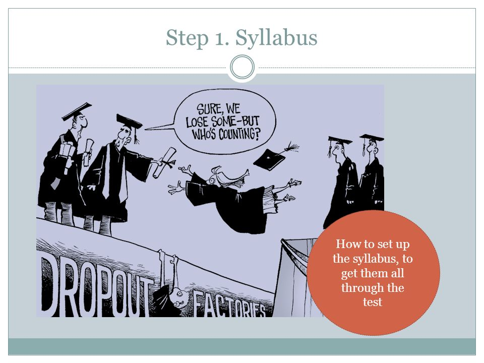 Step 1. Syllabus How to set up the syllabus, to get them all through the test