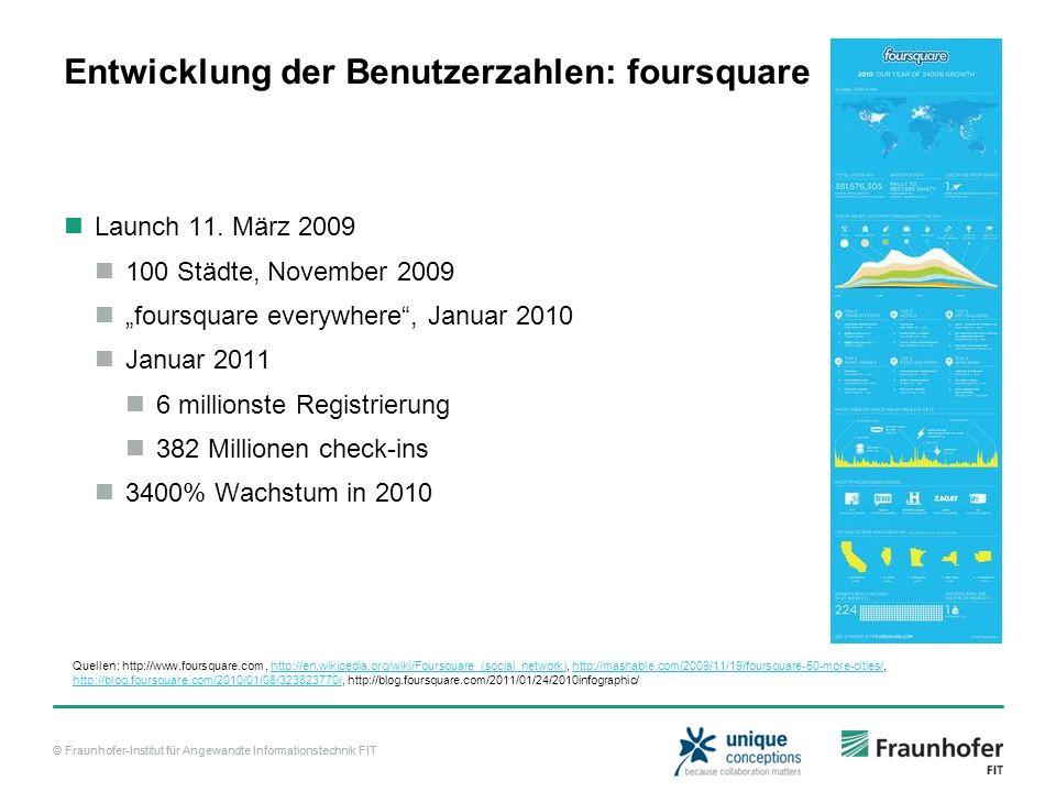 © Fraunhofer-Institut für Angewandte Informationstechnik FIT Entwicklung der Benutzerzahlen: foursquare Launch 11.