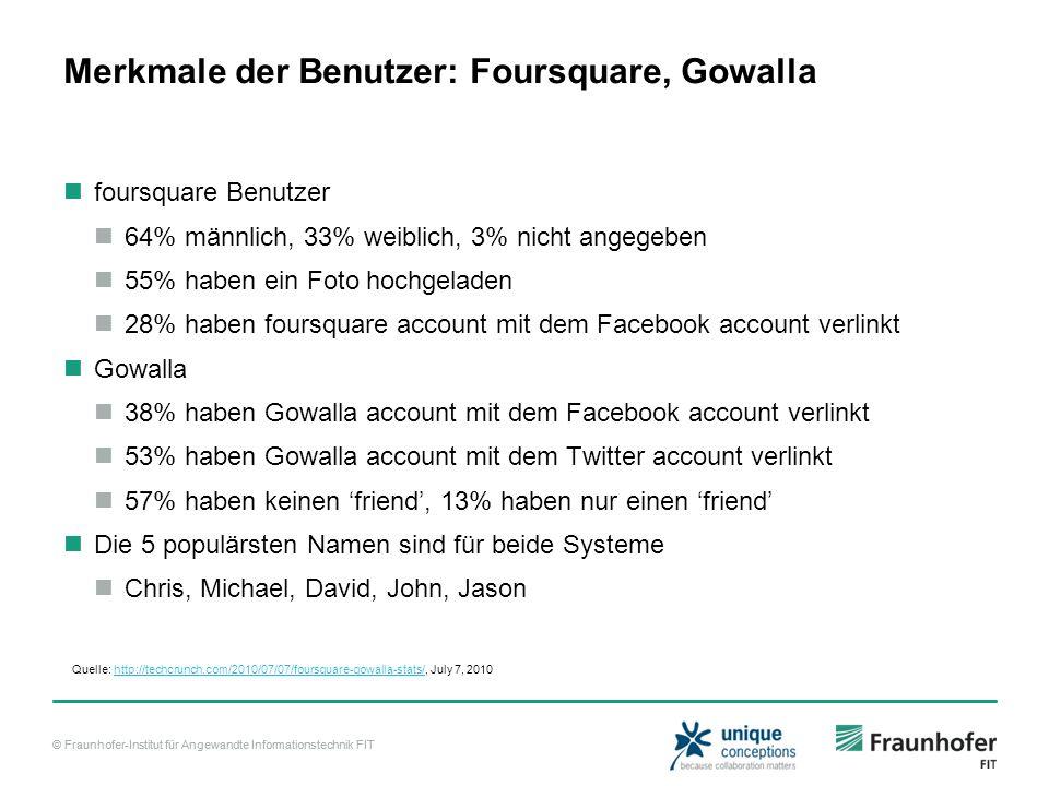 © Fraunhofer-Institut für Angewandte Informationstechnik FIT Merkmale der Benutzer: Foursquare, Gowalla foursquare Benutzer 64% männlich, 33% weiblich, 3% nicht angegeben 55% haben ein Foto hochgeladen 28% haben foursquare account mit dem Facebook account verlinkt Gowalla 38% haben Gowalla account mit dem Facebook account verlinkt 53% haben Gowalla account mit dem Twitter account verlinkt 57% haben keinen friend, 13% haben nur einen friend Die 5 populärsten Namen sind für beide Systeme Chris, Michael, David, John, Jason Quelle: http://techcrunch.com/2010/07/07/foursquare-gowalla-stats/, July 7, 2010http://techcrunch.com/2010/07/07/foursquare-gowalla-stats/