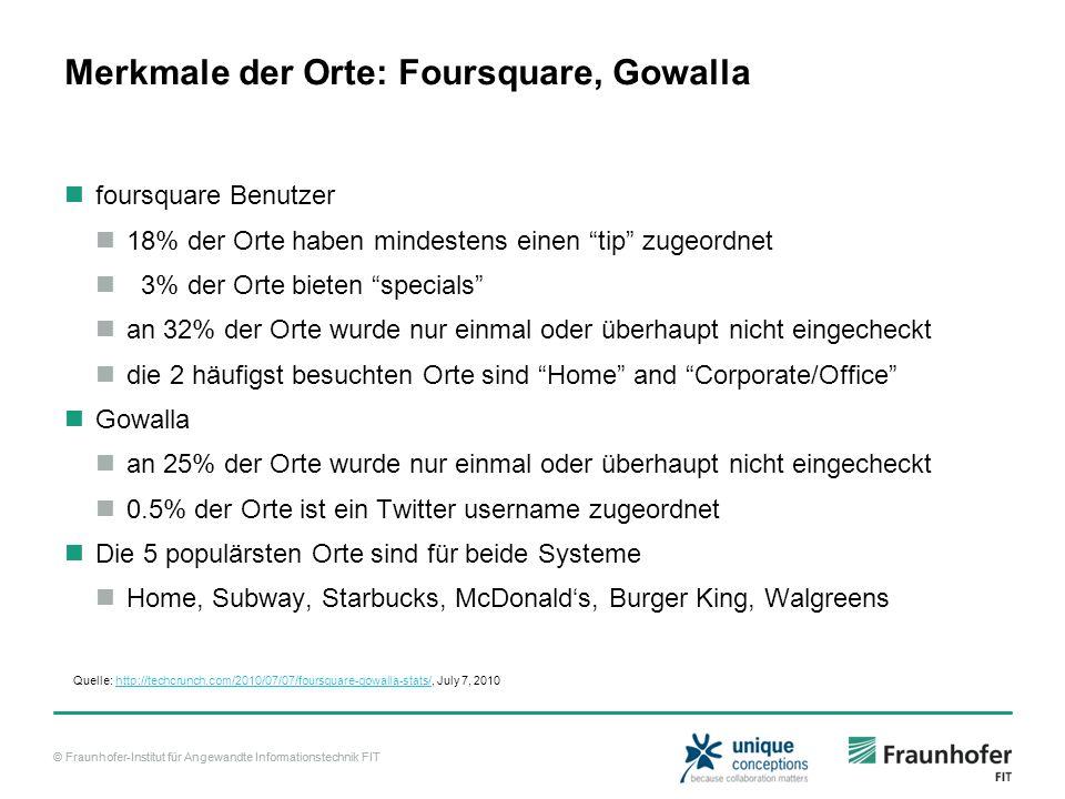 © Fraunhofer-Institut für Angewandte Informationstechnik FIT Merkmale der Orte: Foursquare, Gowalla foursquare Benutzer 18% der Orte haben mindestens einen tip zugeordnet 3% der Orte bieten specials an 32% der Orte wurde nur einmal oder überhaupt nicht eingecheckt die 2 häufigst besuchten Orte sind Home and Corporate/Office Gowalla an 25% der Orte wurde nur einmal oder überhaupt nicht eingecheckt 0.5% der Orte ist ein Twitter username zugeordnet Die 5 populärsten Orte sind für beide Systeme Home, Subway, Starbucks, McDonalds, Burger King, Walgreens Quelle: http://techcrunch.com/2010/07/07/foursquare-gowalla-stats/, July 7, 2010http://techcrunch.com/2010/07/07/foursquare-gowalla-stats/