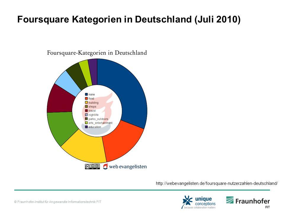 © Fraunhofer-Institut für Angewandte Informationstechnik FIT Foursquare Kategorien in Deutschland (Juli 2010) http://webevangelisten.de/foursquare-nutzerzahlen-deutschland/