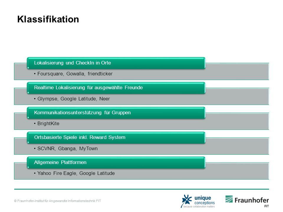 © Fraunhofer-Institut für Angewandte Informationstechnik FIT Klassifikation