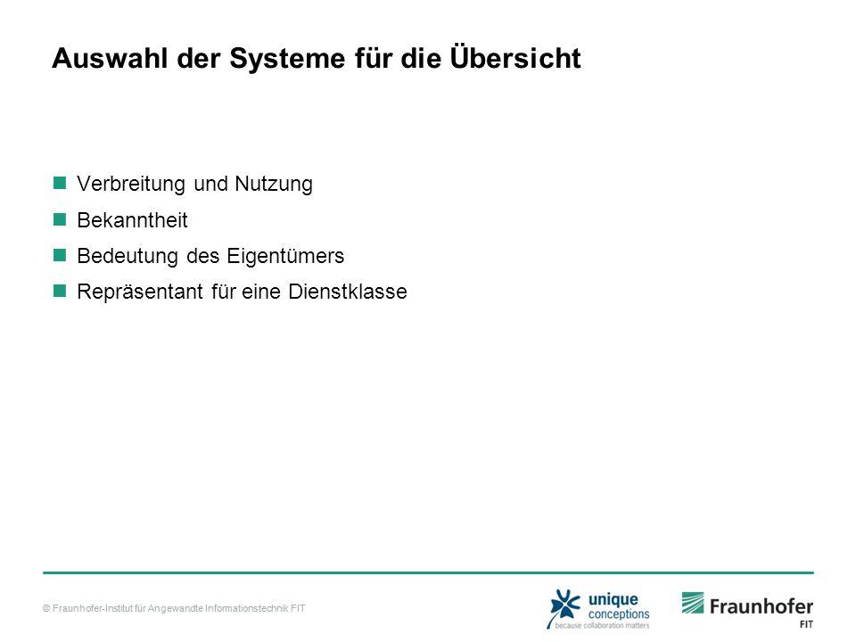 © Fraunhofer-Institut für Angewandte Informationstechnik FIT Auswahl der Systeme für die Übersicht Verbreitung und Nutzung Bekanntheit Bedeutung des Eigentümers Repräsentant für eine Dienstklasse