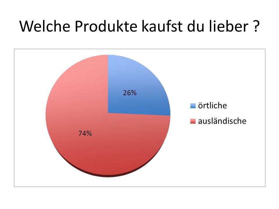 Welche Produkte kaufst du lieber ?
