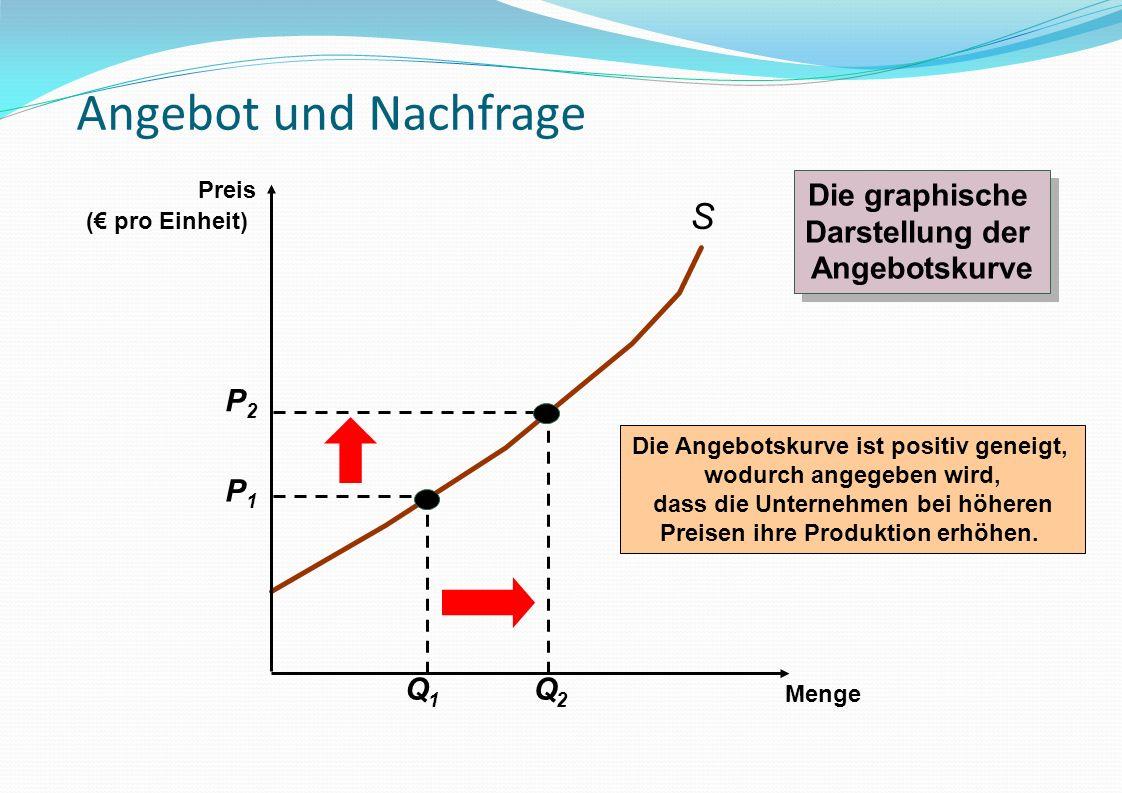 Der Marktmechanismus Die Eigenschaften des Gleichgewichts- bzw.