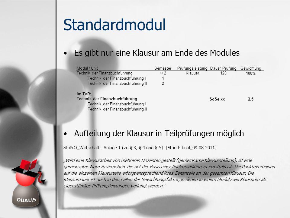 Standardmodul Es gibt nur eine Klausur am Ende des Modules Aufteilung der Klausur in Teilprüfungen möglich StuPrO_Wirtschaft - Anlage 1 (zu § 3, § 4 u