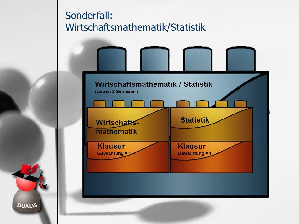 Wirtschaftsmathematik / Statistik (Dauer: 2 Semester) Wirtschafts- mathematik Klausur Gewichtung = 1 Klausur Gewichtung = 1 Statistik Sonderfall: Wirt