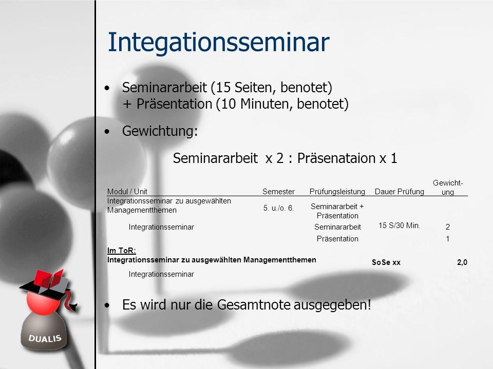 Integationsseminar Seminararbeit (15 Seiten, benotet) + Präsentation (10 Minuten, benotet) Gewichtung: Seminararbeit x 2 : Präsenataion x 1 Es wird nu