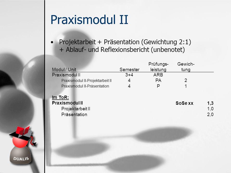 Praxismodul II Projektarbeit + Präsentation (Gewichtung 2:1) + Ablauf- und Reflexionsbericht (unbenotet) Modul / UnitSemester Prüfungs- leistung Gewic
