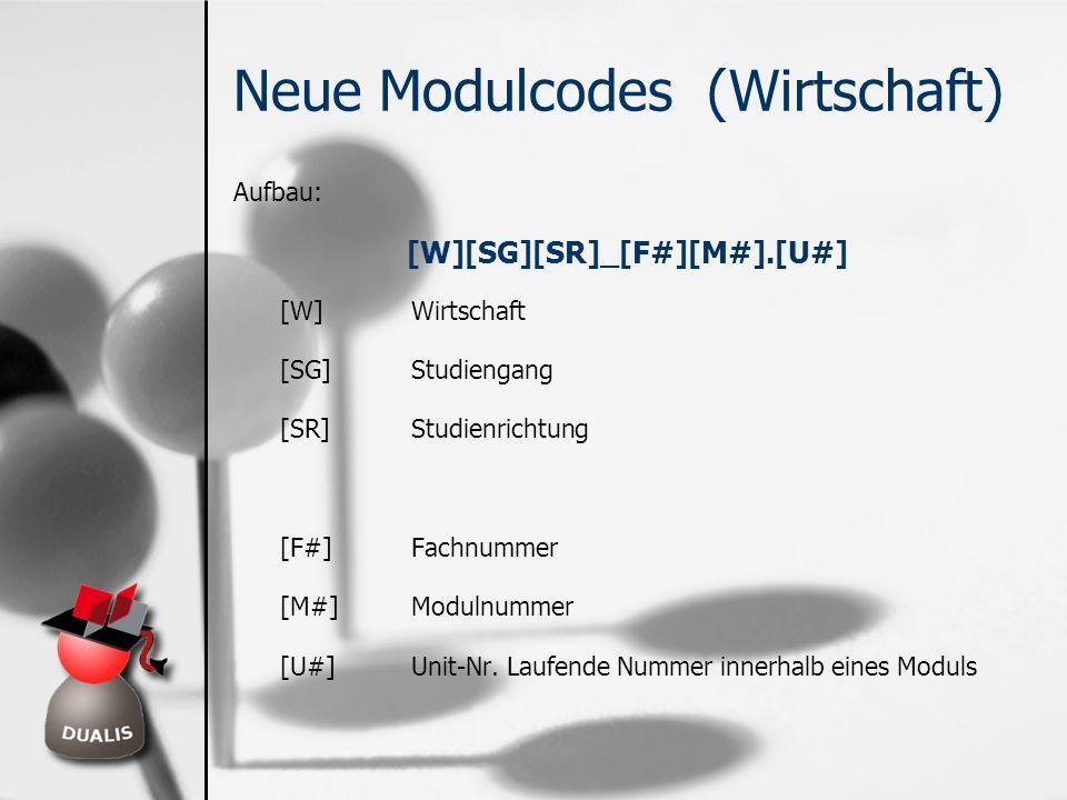 Neue Modulcodes (Teil 2) Aufbau: [W][SG][SR]_[F#][M#].[U#] Fachnummern: FachnummerBezeichnung 1Betriebswirtschaftslehre 2Profilmodule 3Wahlmodule 4Weitere Kernmodule (VWL, Recht) 5 Methodische Grundlagen (Mathematik, Informatik Wiss.