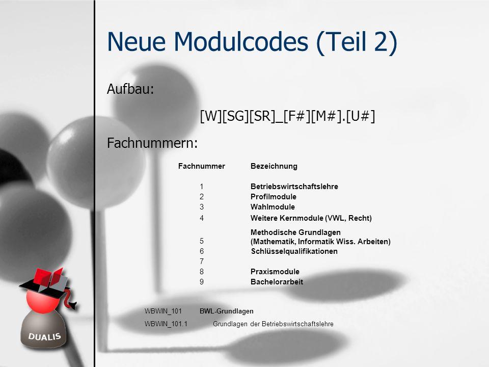 Neue Modulcodes (Teil 2) Aufbau: [W][SG][SR]_[F#][M#].[U#] Fachnummern: FachnummerBezeichnung 1Betriebswirtschaftslehre 2Profilmodule 3Wahlmodule 4Wei