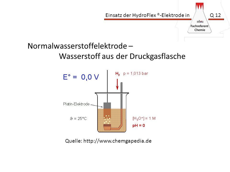 Einsatz der HydroFlex ®-Elektrode in Q 12 Normalwasserstoffelektrode – Wasserstoff aus der Druckgasflasche Quelle: http://www.chemgapedia.de