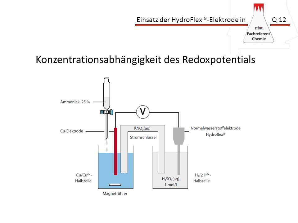 Einsatz der HydroFlex ®-Elektrode in Q 12 Konzentrationsabhängigkeit des Redoxpotentials