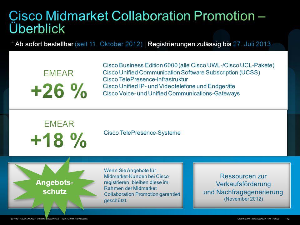 © 2012 Cisco und/oder Partnerunternehmen. Alle Rechte vorbehalten. Vertrauliche Informationen von Cisco 10 * Ab sofort bestellbar (seit 11. Oktober 20
