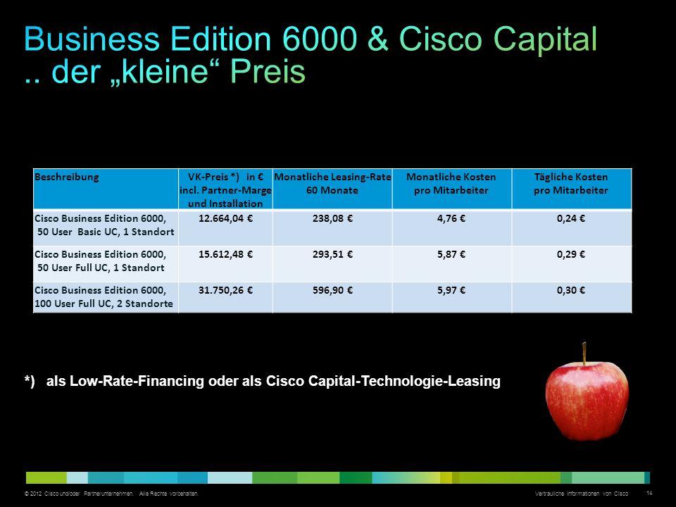 © 2012 Cisco und/oder Partnerunternehmen. Alle Rechte vorbehalten. Vertrauliche Informationen von Cisco 14 *) als Low-Rate-Financing oder als Cisco Ca
