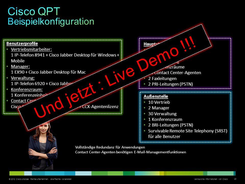 © 2012 Cisco und/oder Partnerunternehmen. Alle Rechte vorbehalten. Vertrauliche Informationen von Cisco 20 Vollständige Redundanz für Anwendungen Cont