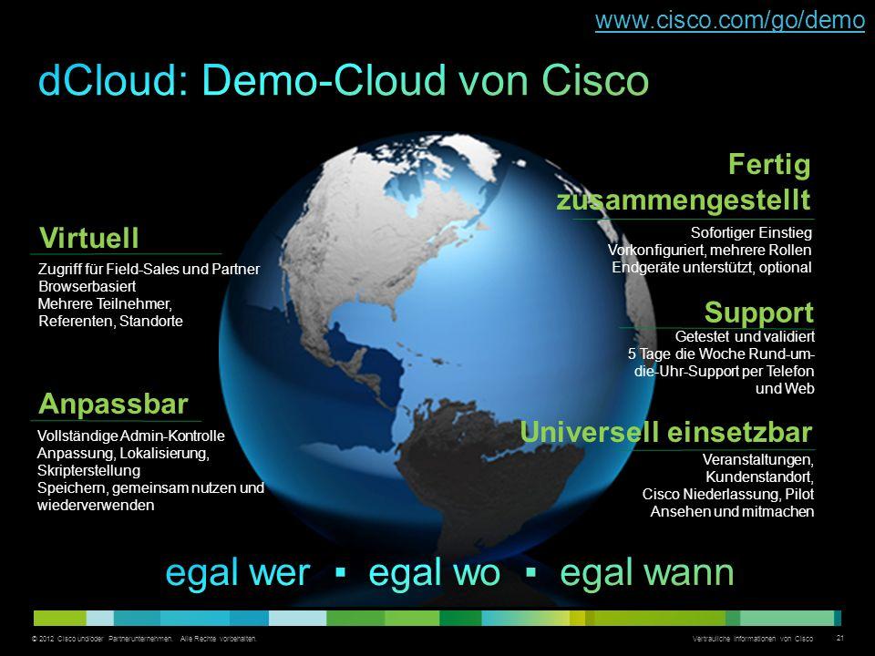 © 2012 Cisco und/oder Partnerunternehmen. Alle Rechte vorbehalten. Vertrauliche Informationen von Cisco 21 Virtuell Zugriff für Field-Sales und Partne