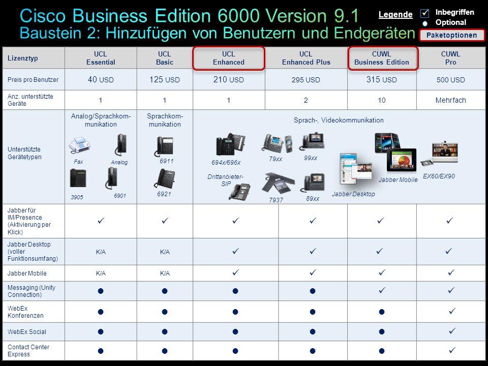 © 2012 Cisco und/oder Partnerunternehmen. Alle Rechte vorbehalten. Vertrauliche Informationen von Cisco 6 Lizenztyp UCL Essential UCL Basic UCL Enhanc
