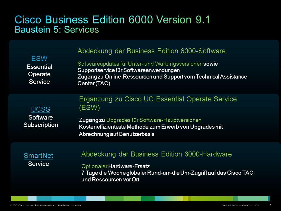 © 2012 Cisco und/oder Partnerunternehmen. Alle Rechte vorbehalten. Vertrauliche Informationen von Cisco 9 ESW Essential Operate Service Abdeckung der
