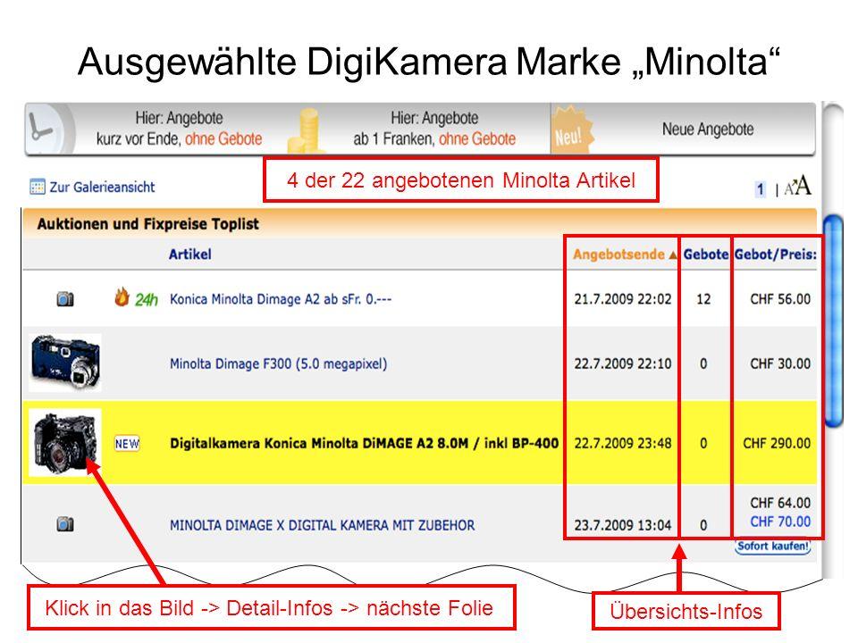 Ausgewählte DigiKamera Marke Minolta 4 der 22 angebotenen Minolta Artikel Übersichts-Infos Klick in das Bild -> Detail-Infos -> nächste Folie