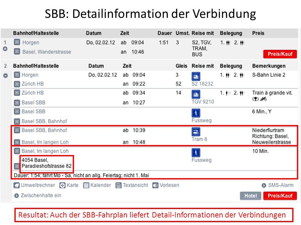 SBB: Detailinformation der Verbindung Resultat: Auch der SBB-Fahrplan liefert Detail-Informationen der Verbindungen