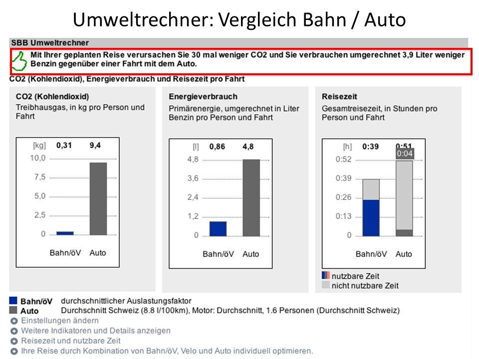 Umweltrechner: Vergleich Bahn / Auto