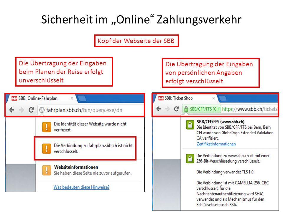 Sicherheit im Online Zahlungsverkehr Kopf der Webseite der SBB Die Übertragung der Eingaben beim Planen der Reise erfolgt unverschlüsselt Die Übertrag