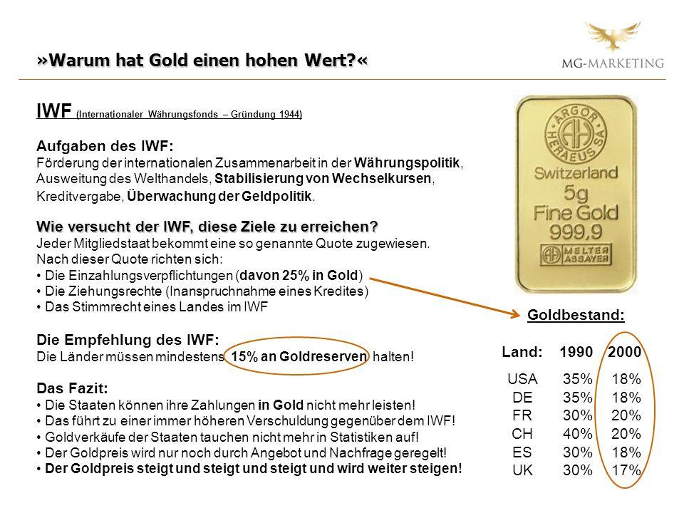 »Warum hat Gold einen hohen Wert?« Goldbestand: IWF (Internationaler Währungsfonds – Gründung 1944) 1990 35% 35% 30% 40% 30% 30% Land: USA DE FR CH ES