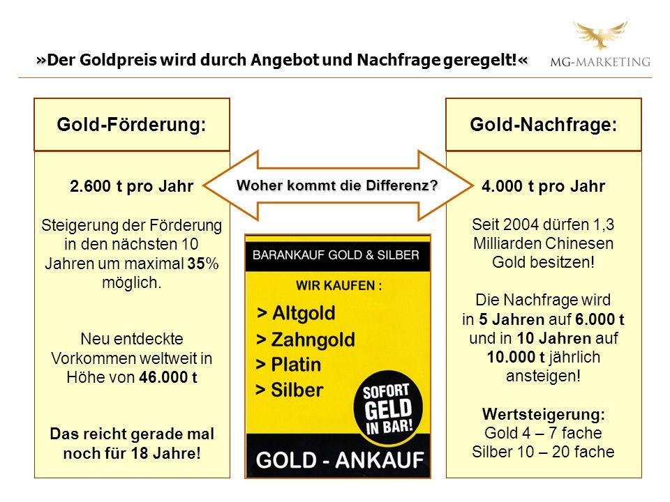 »« »Der Goldpreis wird durch Angebot und Nachfrage geregelt!« Gold-Förderung: 2.600 t pro Jahr Steigerung der Förderung in den nächsten 10 Jahren um m