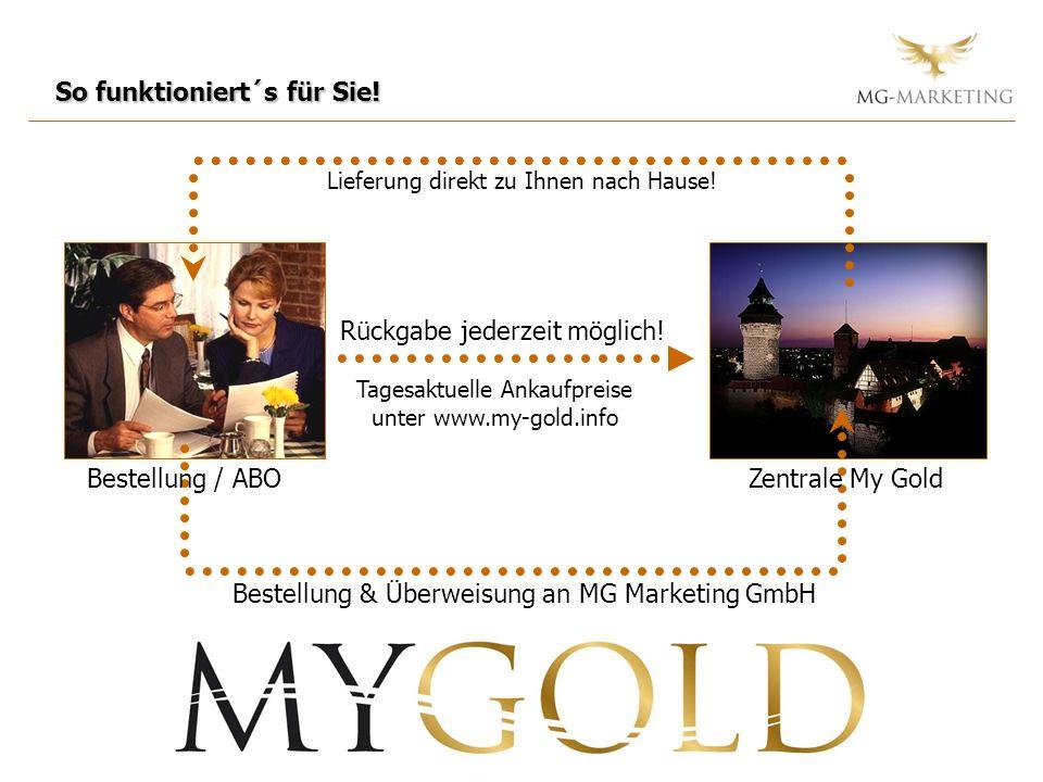 Lieferung direkt zu Ihnen nach Hause! So funktioniert´s für Sie! Bestellung / ABO Bestellung & Überweisung an MG Marketing GmbH Zentrale My Gold Rückg